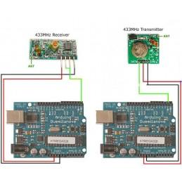 KIT RF MODULO TRASMETTITORE E RICEVITORE 433Mhz Wireless DC 5V MX-05V