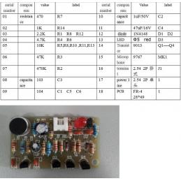 Interruttore luci con battito di mani - Kit fai da te ICSK050A DC 4.5 ~ 5V